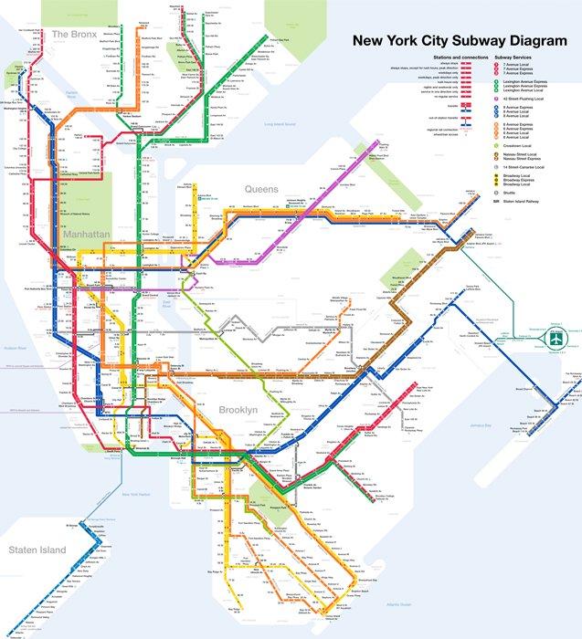Red de Metros de Nueva York