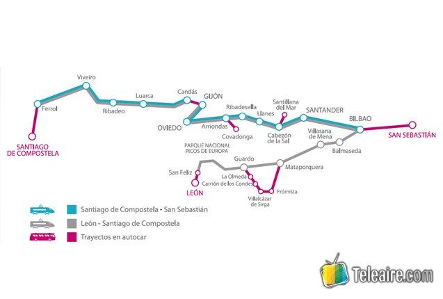 itinerario de viaje del trascantabrico